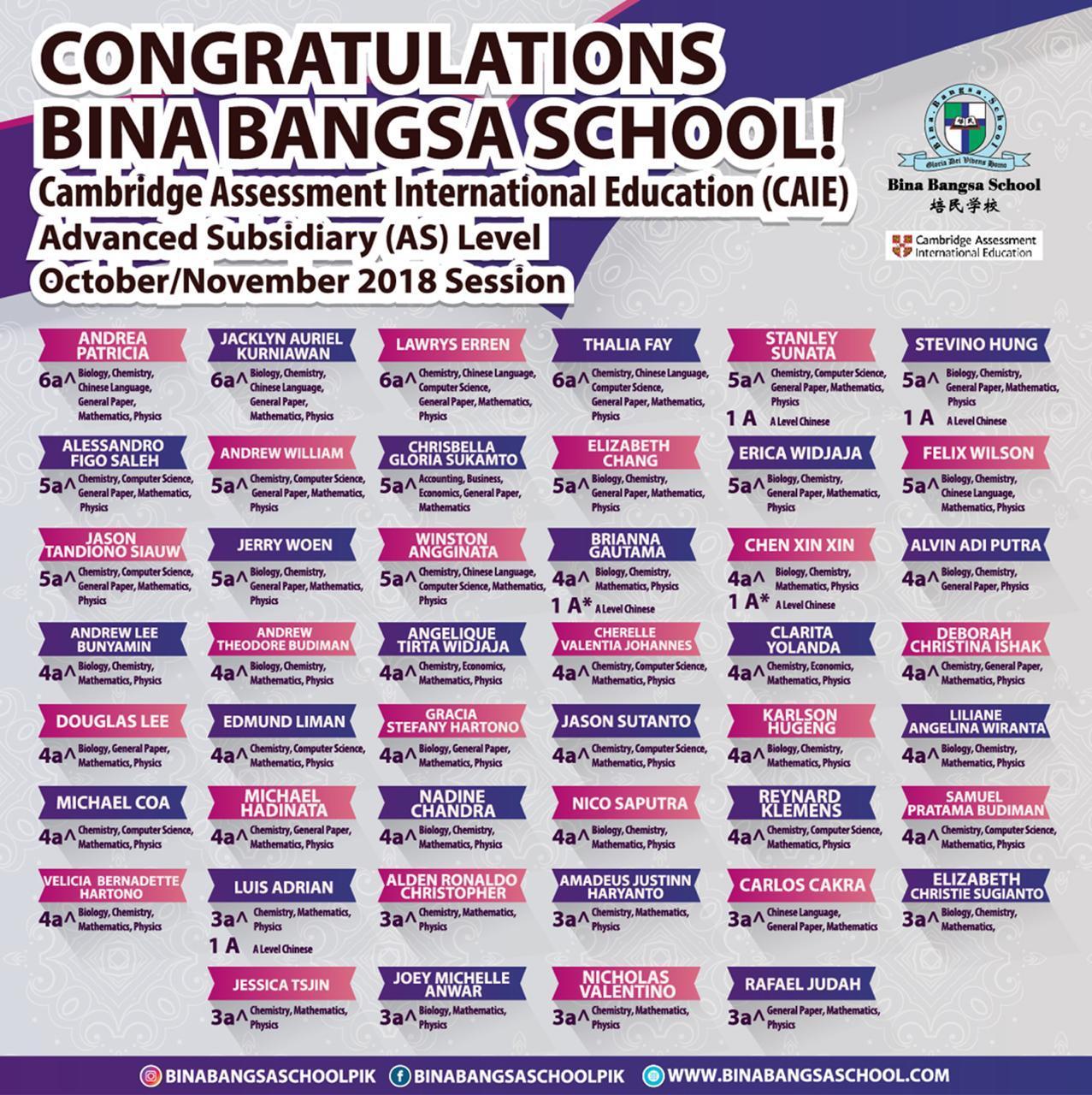 Cambridge Assessment International Education (CAIE) 2018